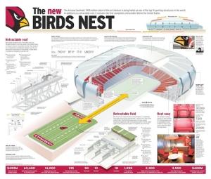 Arizona-Cardinals-Stadium-001-rs