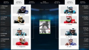 s-FireShot Screen Capture #009 - 'Madden NFL 15 Cover Vote - ESPN' - espn_go_com_nfl_feature_maddenvote